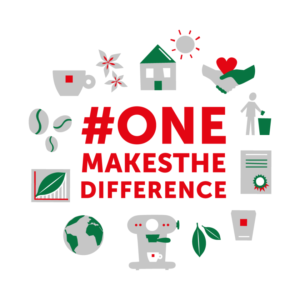 #onemakesthedifference illy Aims to be Carbon Neutral by 2033
